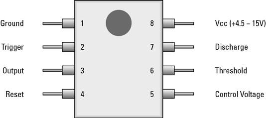 555 Zamanlayıcı Pin Yapısı